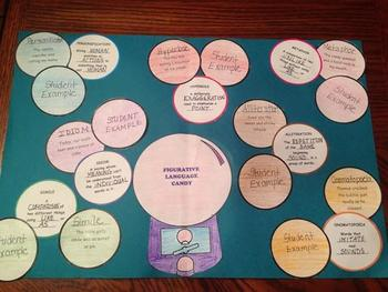 Figurative Language Candy Craftivity or Interactive Notebook Activity