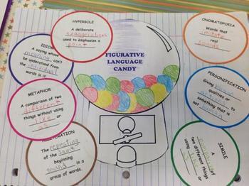 Figurative Language Candy Craftivity or Interactive Notebo