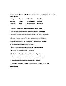 Figurative Language Challenge