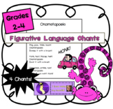 Figurative Language Chants, Poems, Poetry - Personification, Alliteration, MORE