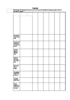 Figurative Language Chart 1