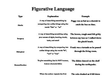 Figurative Language Chart Handout