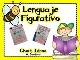 Figurative Language Chart Ideas in Spanish
