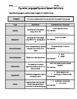 Figurative language chart and pretest by kelli lee tpt