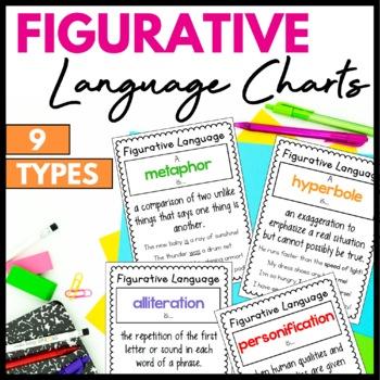 Figurative Language Charts