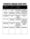 Figurative Language Cheat Sheet (CCSS L.9.5)