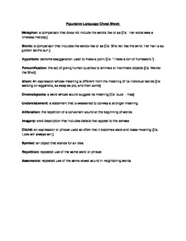 Figurative Language Cheat Sheet Definitions for Kids