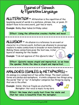 Figures of Speech and Figurative Language Classroom Poster Set AND Student Set