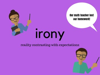 Figurative Language Classroom Poster Set
