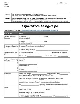 Figurative Language Cloze Notes