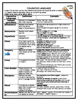 Figurative Language Common Formative Assessment Definitions and Examples