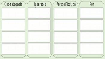 Figurative Language Cut & Sort Phrases