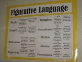 Figurative Language Cut and Paste Poster