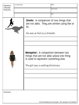 Figurative Language DIGITAL Pixanotes™ (Picture Notes) + Dominoes Game!