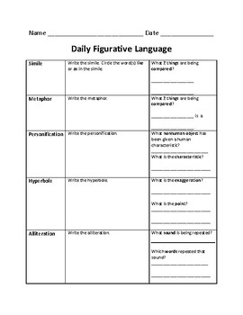 Figurative Language Daily