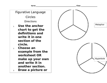 Figurative Language Definition Circles