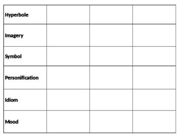 Figurative Language Definition Worksheet