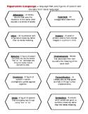 Figurative Language Definitions Foldable