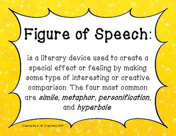 Figurative Language Definitions and Examples (Posters)