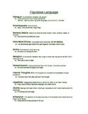 Figurative Language Definitions/Examples Handout