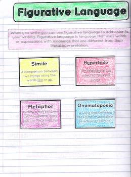 Figurative Language: Descriptive Writing Interactive Note