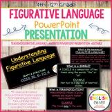 Figurative Language Devices Animated PowerPoint Presentation