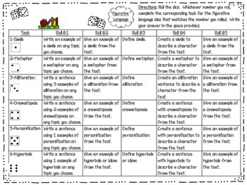 Figurative Language Dice Game: Common Core SS RL.4