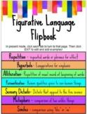 Figurative Language Digital Flipbook (Google Slides)