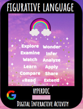 Figurative Language Hyperdoc