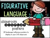 Figurative Language Display Posters (Brights)