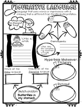Figurative Language Doodle Notes