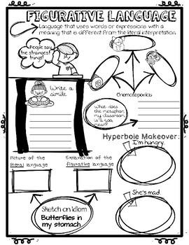Figurative Language Doodle Notes