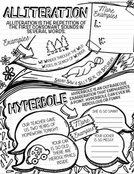 Figurative Language Doodle Notes and 6 Learning Activities - Doodle and Do!