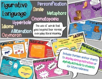 Figurative Language Editable Digital Posters