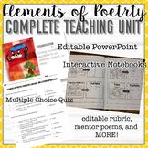 Figurative Language Flip Book, Presentation, Definitions,