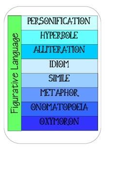 Figurative Language Flip Chart