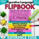 Figurative Language Flipbook | Figurative Language Activity