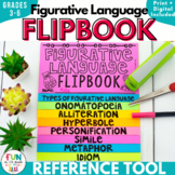 Figurative Language Flipbook | Figurative Language Activit