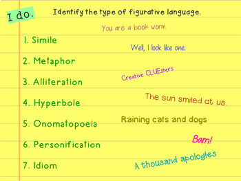 Figurative Language Flipchart for Promethean Board