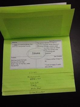 Figurative Language Foldable with Frayer Model Graphic Organizers