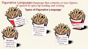 Figurative Language Fries!