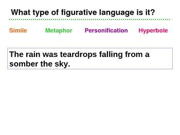 Figurative Language Game/Quiz