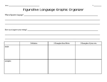 Figurative Language Graphic Organizer