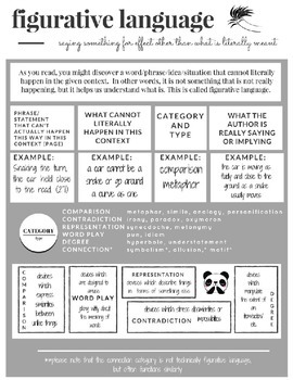 Figurative Language Graphic Organizer with Teacher Notes a