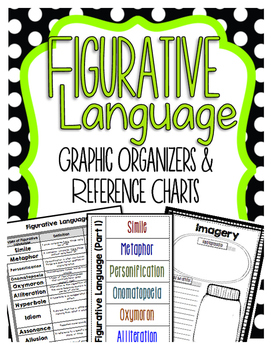 Figurative Language Graphic Organizers for Guided Reading