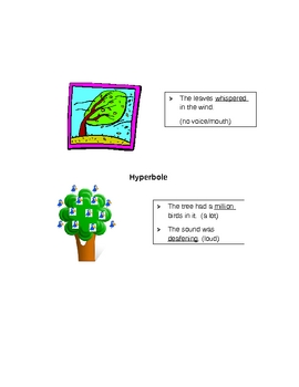 Figurative Language: Guided Notes Plus Answers