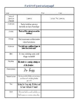 Figurative Language Handout and Practice