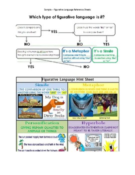 Figurative Language Help Sheet