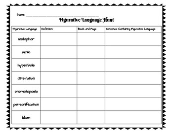 Figurative Language Hunt- Free