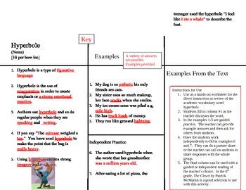 Figurative Language:  Hyperbole Lesson Sheet